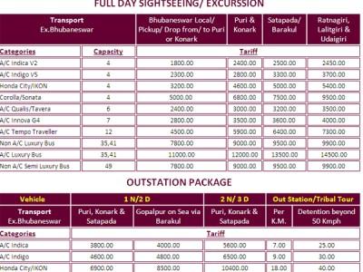 Insight Holidays Lowest Car Rentals in Odisha Puri Konark