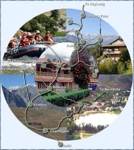 Himachal Pradesh Beas Travel Circuit