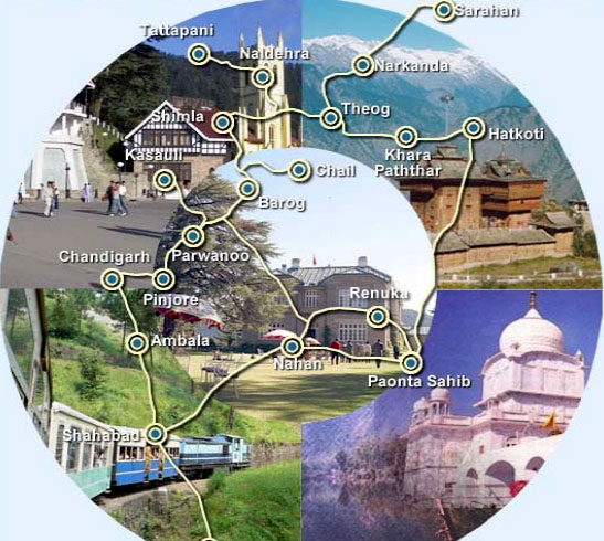 Satluj Tourist Circuit in Himachal