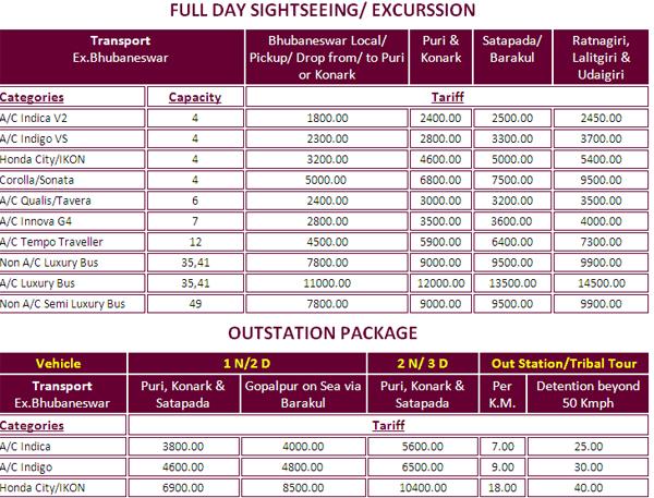 Odisha Car Rental Packages